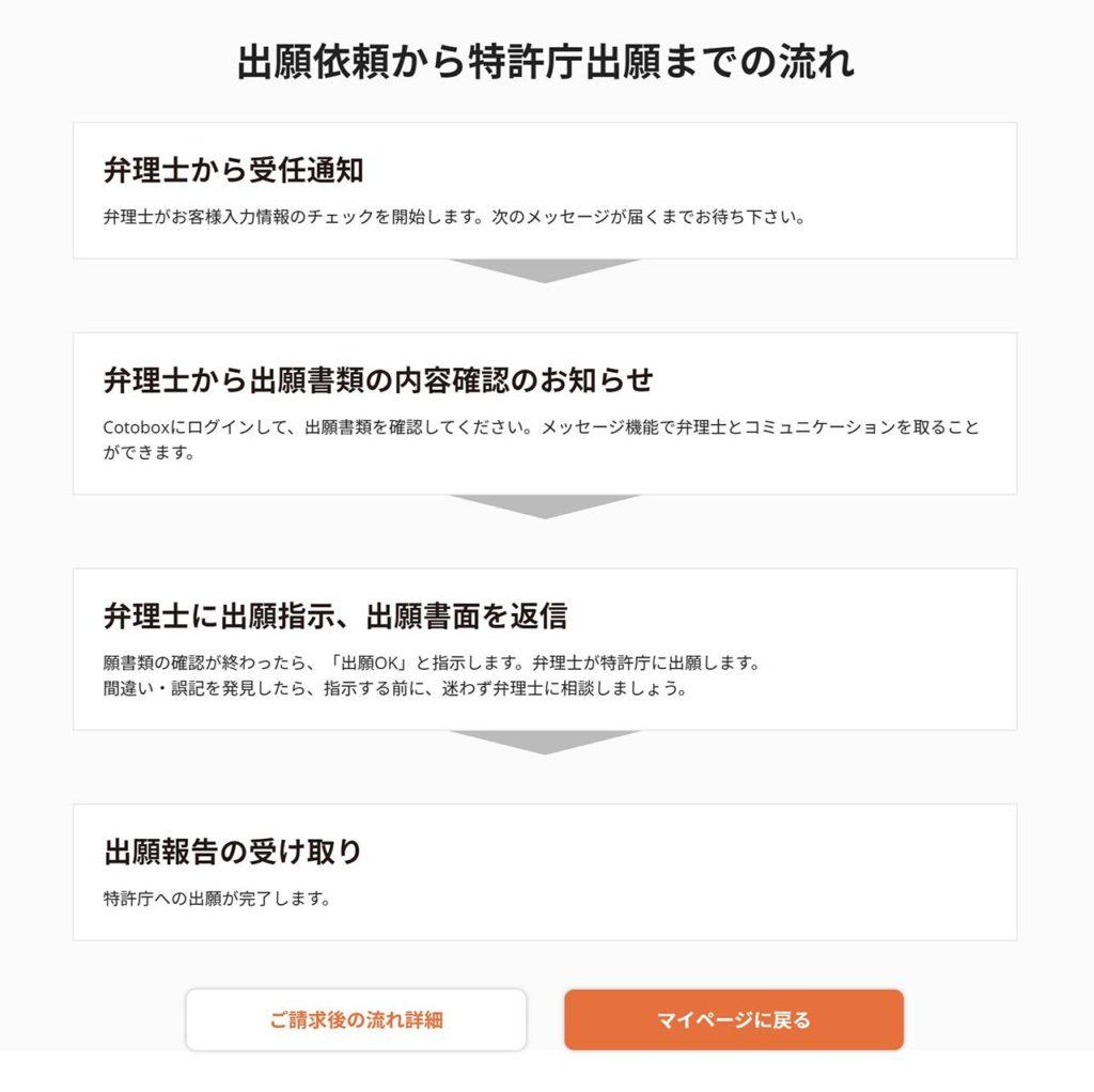 Cotobox(コトボックス) 申し込み完了後の流れ